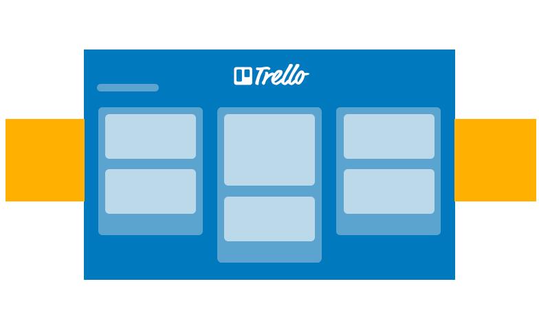 Using the Trello Python API